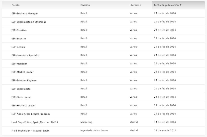 LISTA PUESTOS Oh! Sí, Apple comienza con las contrataciones para su nueva tienda en Puerta del Sol