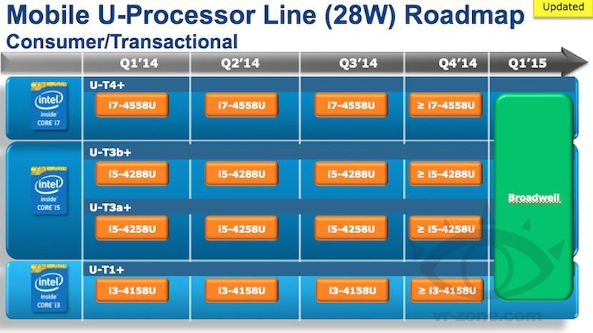 MACBOOKPRO RETINA La hoja de ruta de Intel deja en incertidumbre la actualización de los procesadores para los Mac de Apple en 2014