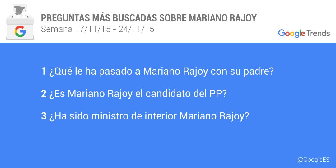 ficha-04-rajoy