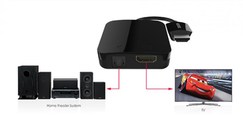 kanex-audio-apple-tv-1
