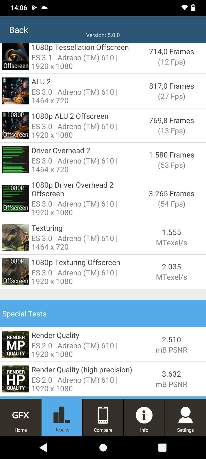 resultado en GFXbench con el Vivo Y70